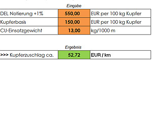 Berechnung des Kupferzuschlags