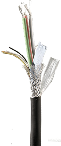Standard Cables – Video Technology